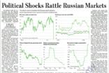 러 금융시장, 미국의 제재로 인한 충격에 흔들!