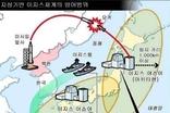 일본, 지상기반 이지스체계 '이지스 어쇼어'배치 예정