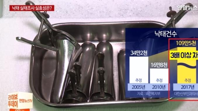 황교안 & 김진태 & 오세훈 후보가 대통령이 되려면(1)