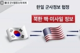 KORGAD resolutely opposes the abrogation of the GSOMIA that will intensify Korea's security isolation