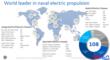 함정 전기추진시스템 글로벌 트렌드와 차세대 구축함에 대한 제언 (1편)