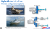 함정 전기추진시스템 글로벌 트렌드와 차세대 구축함에 대한 제언 (2편)